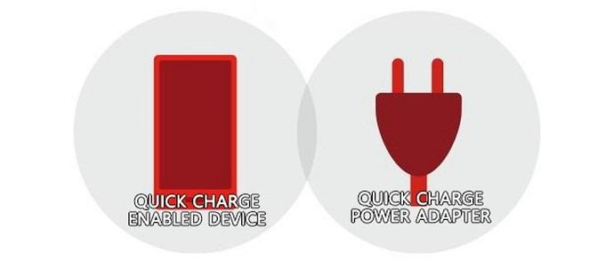스마트폰 고속충전을 사용하기 위해서는 스마트폰과 충전기 모두 고속 충전 기능을 지원해야합니다.