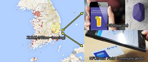 지오펜싱, 비콘, NFC 상징 이미지