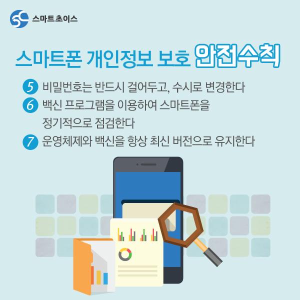 스마트폰 개인정보 보호 안전수칙 5. 비밀번호는 반드시 걸어두고, 수시로 변경한다. 6. 백신 프로그램을 이용하여 스마트폰을 정기적으로 점검한다. 7. 운영체제와 백신을 항상 최신 버전으로 유지한다.