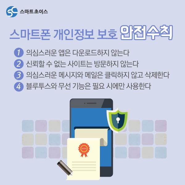 스마트폰 개인정보 보호 안전수칙 1. 의심스러운 앱은 다운로드하지 않는다. 2. 신뢰할 수 없는 사이트는 방문하지 않는다. 3. 의심스러운 메시지와 메일은 클릭하지 않고 삭제한다. 4. 블루투스와 무선 기능은 필요 시에만 사용한다.