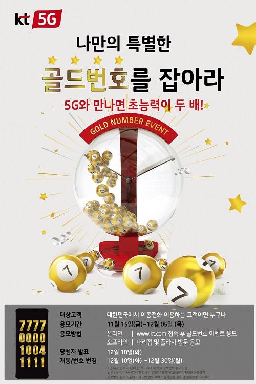 KT가 고객들이 선호하는 '골드번호' 추첨 행사를 시행한다고 14일 밝혔다. 지난 6월에 이어 올해 2번째 시행되는 골드번호 추첨 응모는 11월 15일부터 12월 5일까지 진행되며 당첨자는 12월 10일에 발표한다.